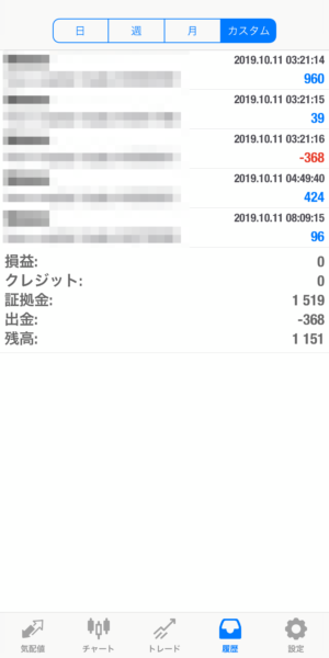 2019.10.11-Ideal自動売買運用履歴