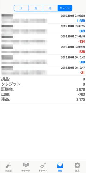 2019.10.4-Ideal自動売買運用履歴