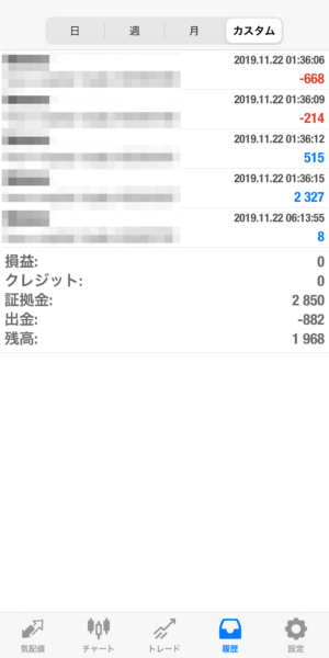 2019.11.22-Ideal自動売買運用履歴