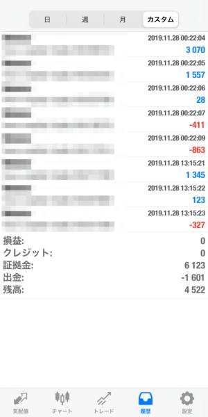 2019.11.28-Ideal自動売買運用履歴