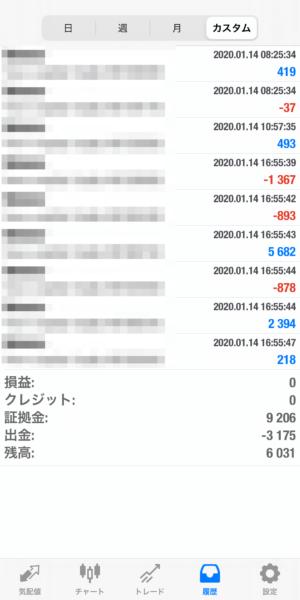 2020.1.14-Ideal自動売買運用履歴